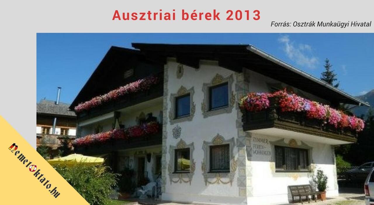 Ausztriai munkavállalás